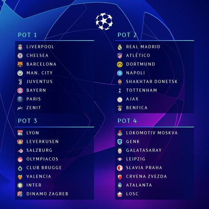 تصنيف الأندية المشاركة في قرعة دوري أبطال أوروبا 2019/2020